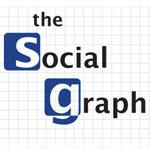 Social Graph Thumbnail